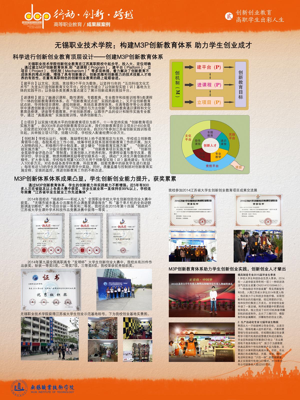 无锡职业技术学院宣传展板2构建m3p创新体系助力学生