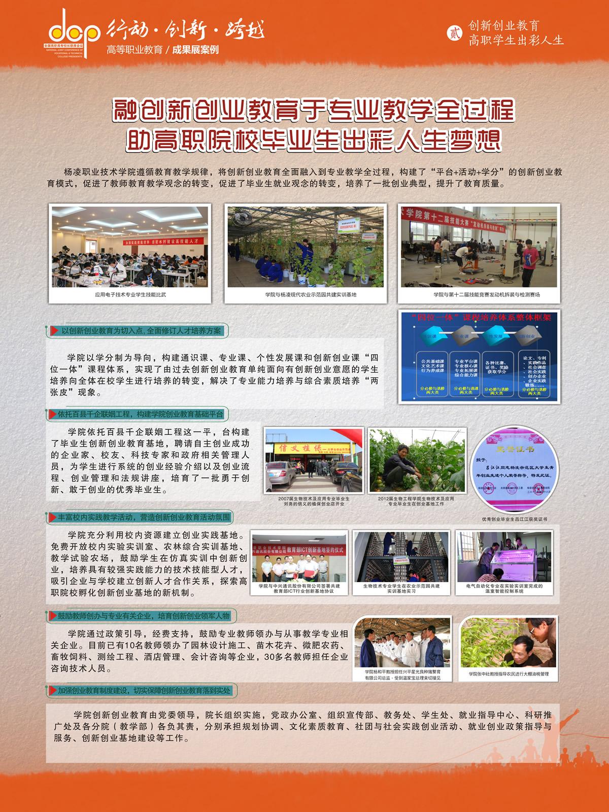 杨凌职院+宣传展板+创新创业教育jpg.jpg