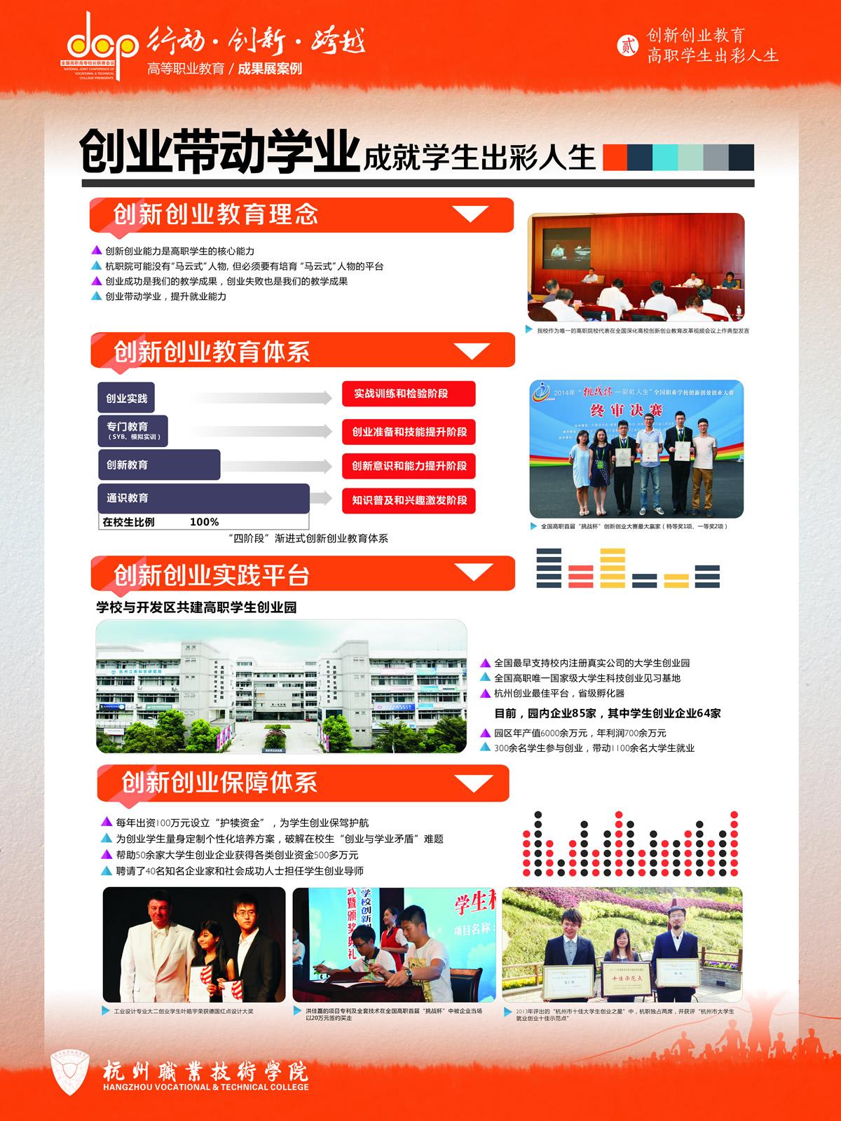 杭州职业技术学院 宣传展板