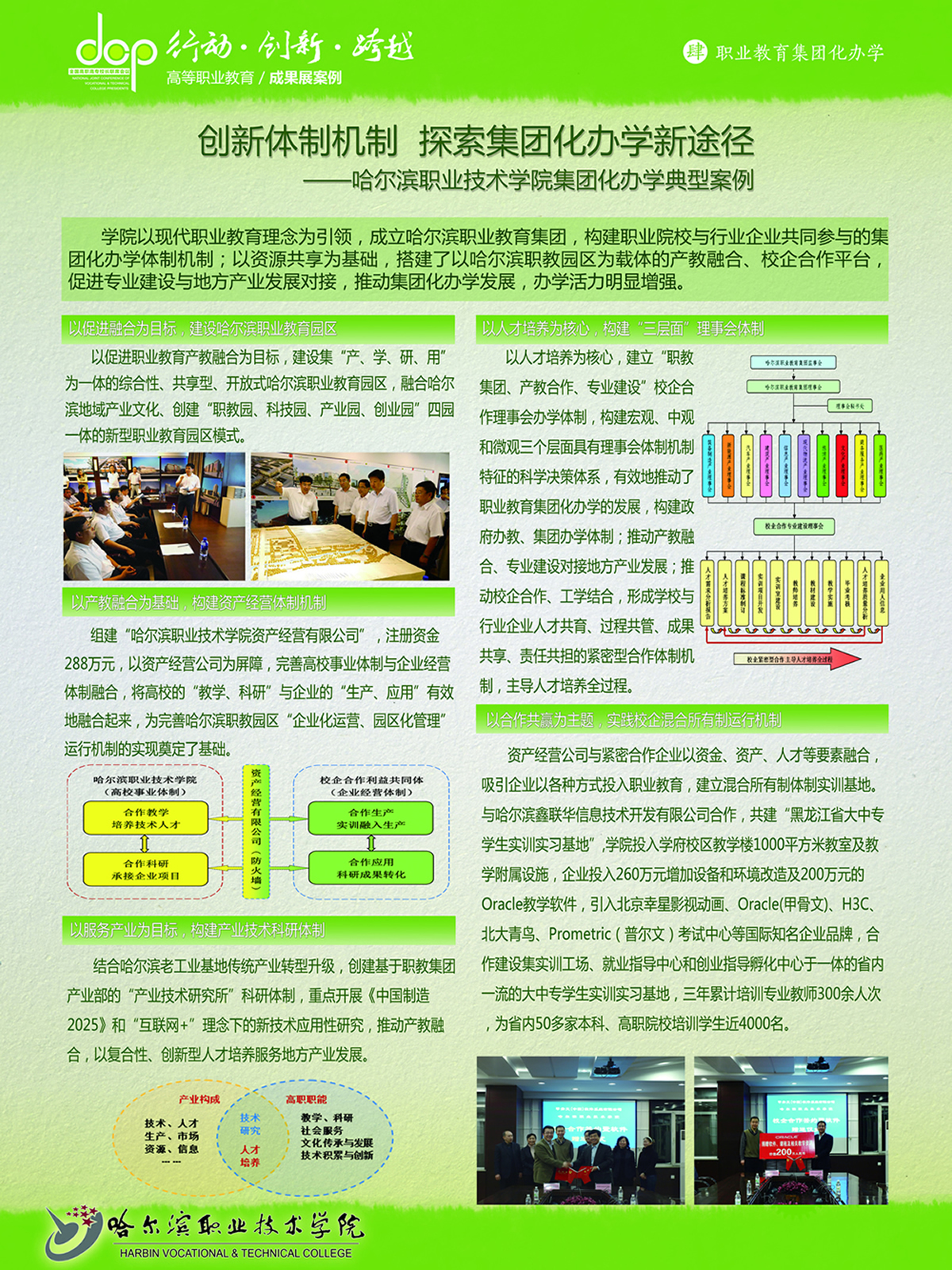 7哈尔滨职业技术学院+宣传展板+职业教育集团化办学1