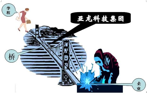中国新型职业农民网
